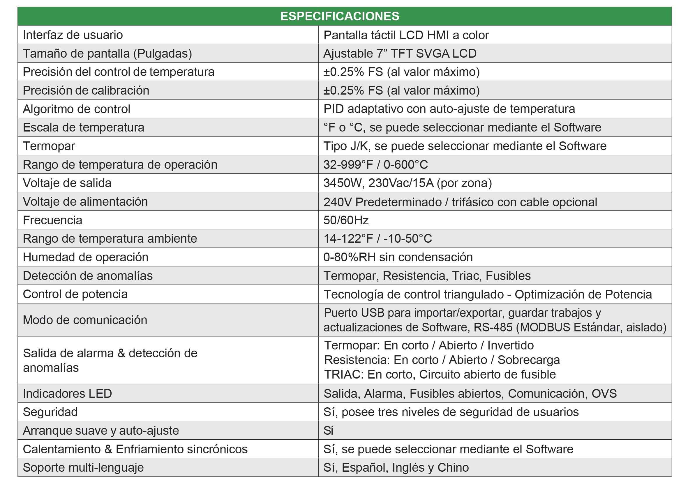 Tarjeta ONYX (ficha)