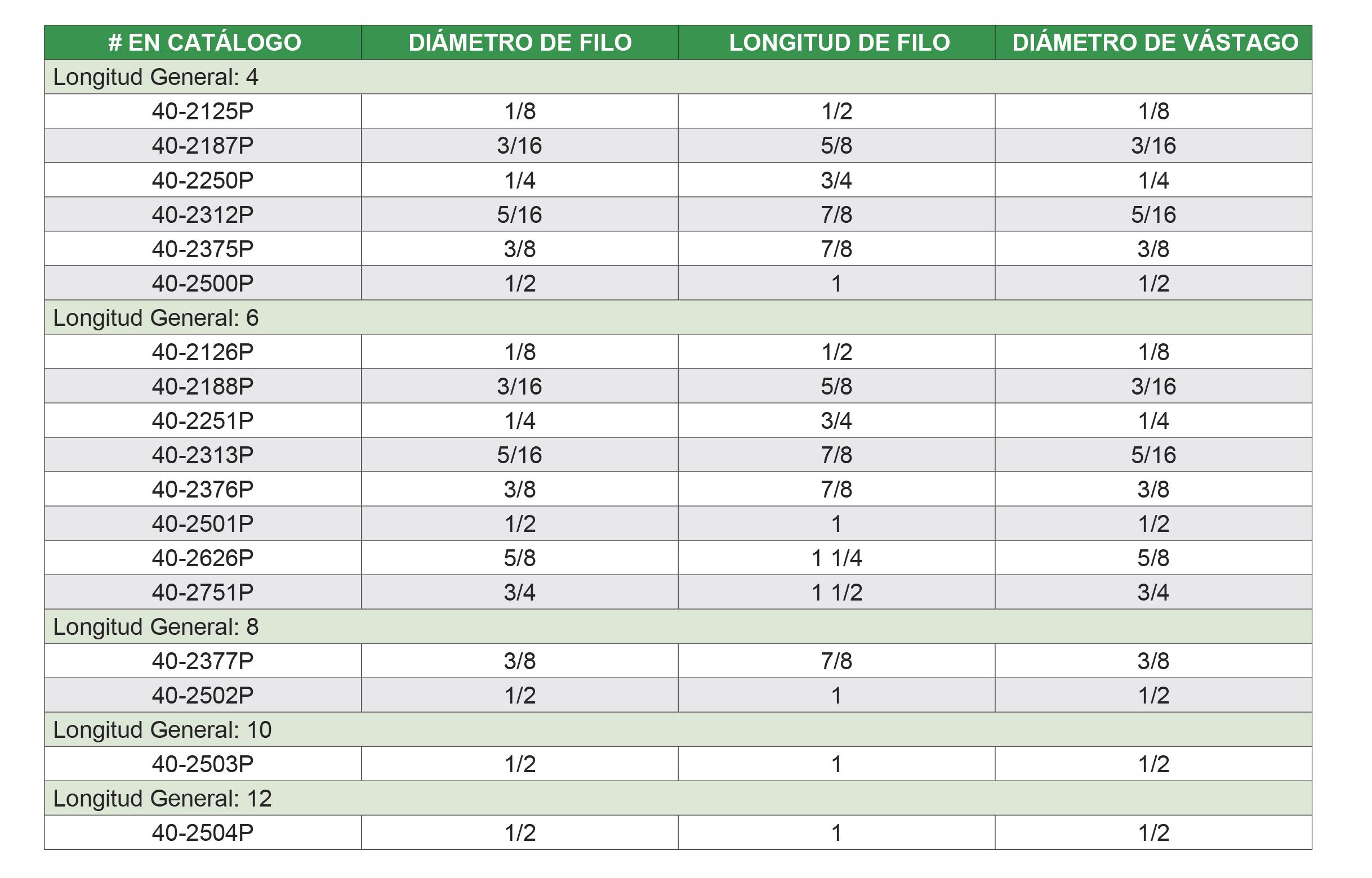 AE - Punta Plana - 2 Filos - Aluminio (ficha)