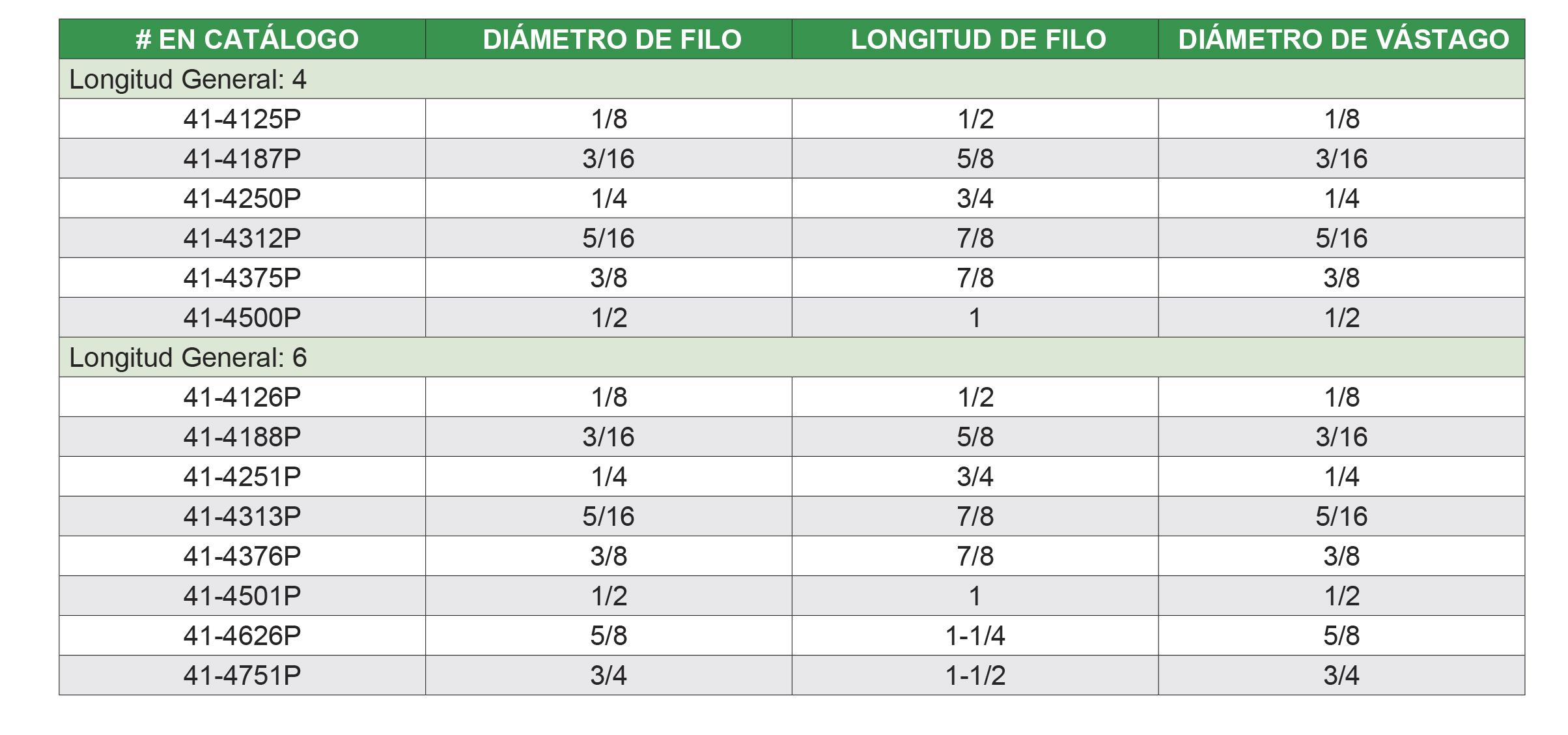 AE - Punta Plana - 4 Filos (ficha)